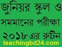 Junior School Certificate (JSC) Examination 2018 Routine