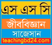 SSC Biology Suggestion and Question Patterns 2019-5