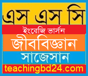 EV Biology Suggestion and Question Patterns of SSC Examination 2019