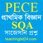 PECE Science short questions answer Suggestion 2018