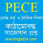 PECE Buddist Religion and Moral Education Structured questions and answer suggestion 2018