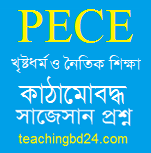 PECE Khristo Religion and Moral Education Structured questions and answer suggestion 2020