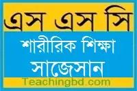 Sharirik Shikka and Shasto Suggestion and Question Patterns of SSC Examination 2019 1