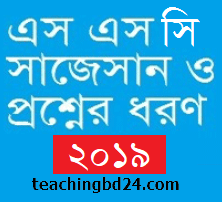 Suggestion and Question Patterns of SSC Examination 2019