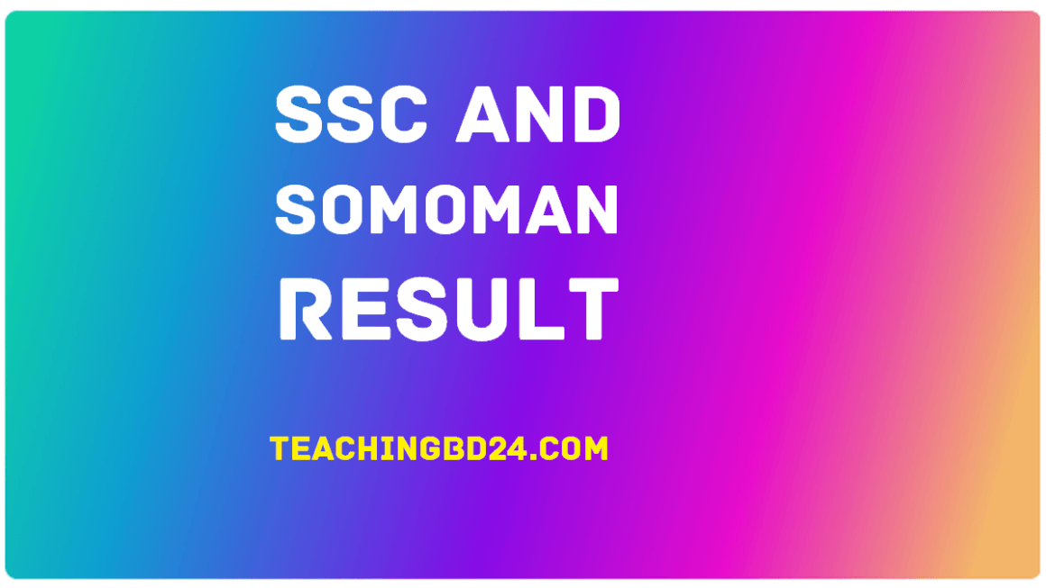 Full SSC Exam Result 2019 Mark Sheet Grade