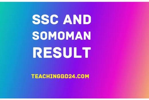 Full SSC Exam Result 2019 Mark Sheet Grade 1