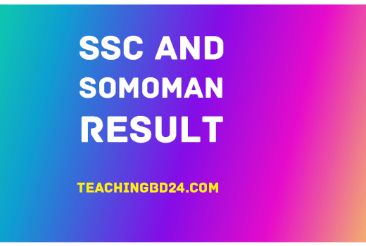 Full SSC Exam Result 2019 Mark Sheet Grade 9