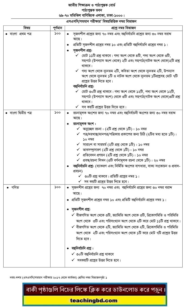 SSC Exam 2017 New Syllabus Mark and Distribution