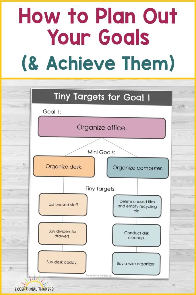 Text says how to plan out your goals (& achieve them). Screenshot image of Tiny Targets template shows an example breakdown of organizing an office.