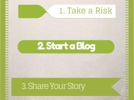 3 Steps for Blogging