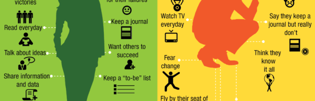 Infographic Presentation: An ESL Speaking Activity