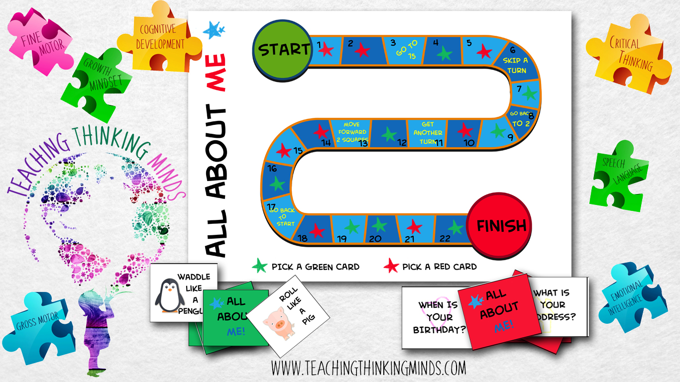 graphic relating to Printable Board Game referred to as ALL Regarding ME BOARD Video game - Coaching Questioning Minds