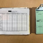 behavior organization clipboard