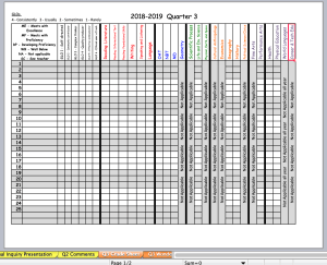 Quarter 3 Grade Sheet (note that even the tabs on the bottom of this excel sheet are color coded!)