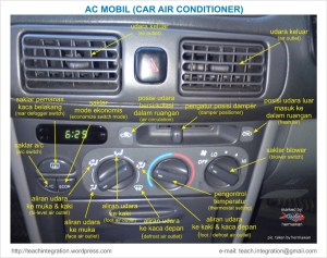 AC Mobil | PT Teach Integration