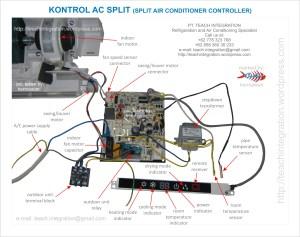 Split Air Conditioning | PT Teach Integration