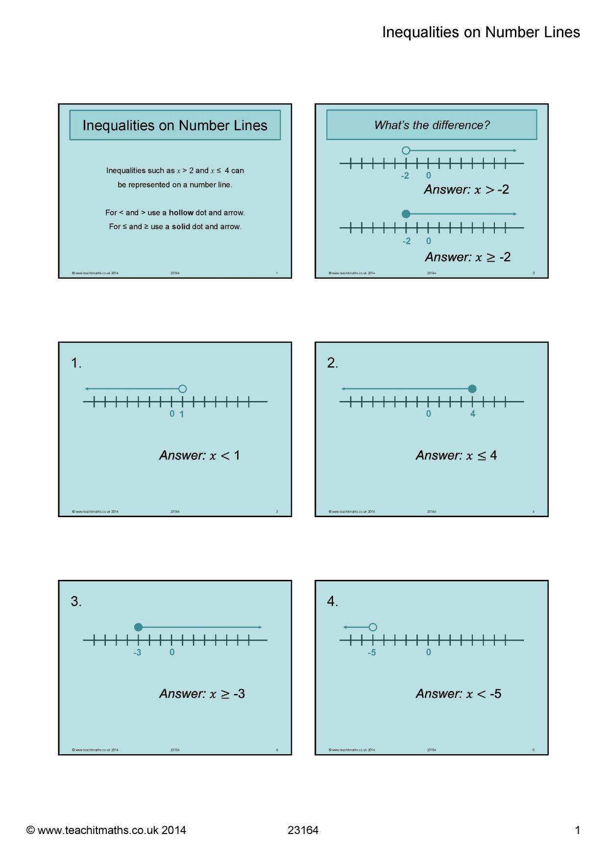 Inequalities On Number Lines