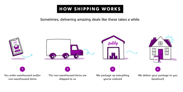 zulily shipping: how zulily shipping and delivery works