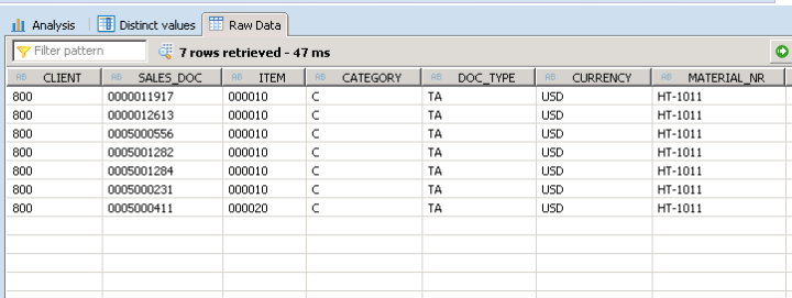 SAP HANA Scripted Calculation View Variables