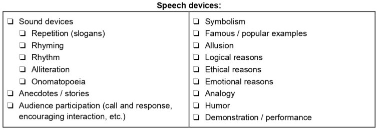 Speech devices table