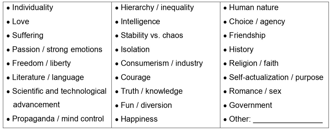 Themes of Brave New World table