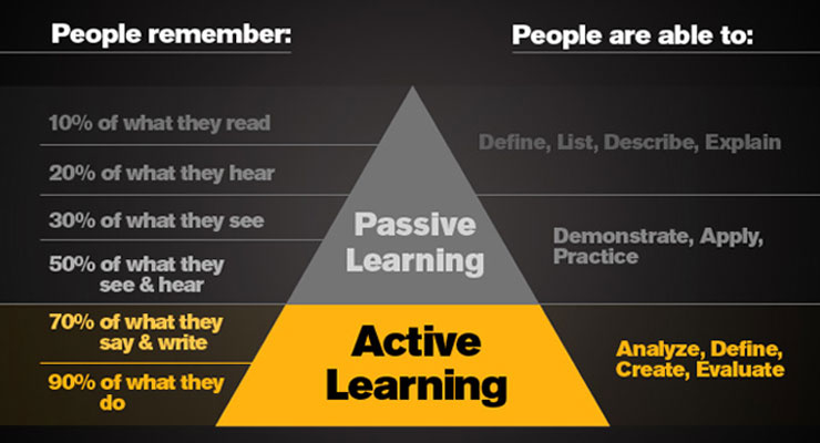 How Does Active Learning Support Student Success?
