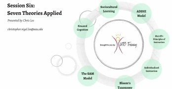 Instructional Design Models and Theories: Instructional Design Theories for Your Next Course