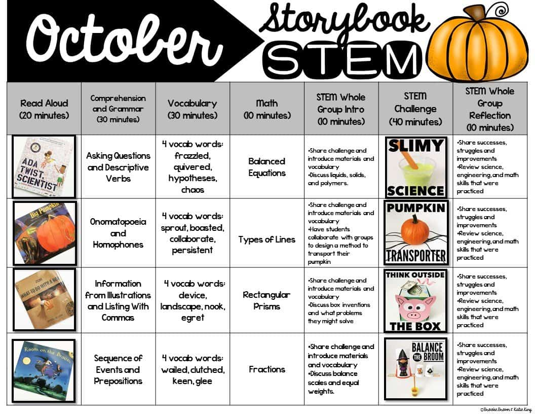 Spooky Storybook Stem Challenges