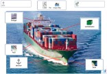capacity-transport-worksheet-3