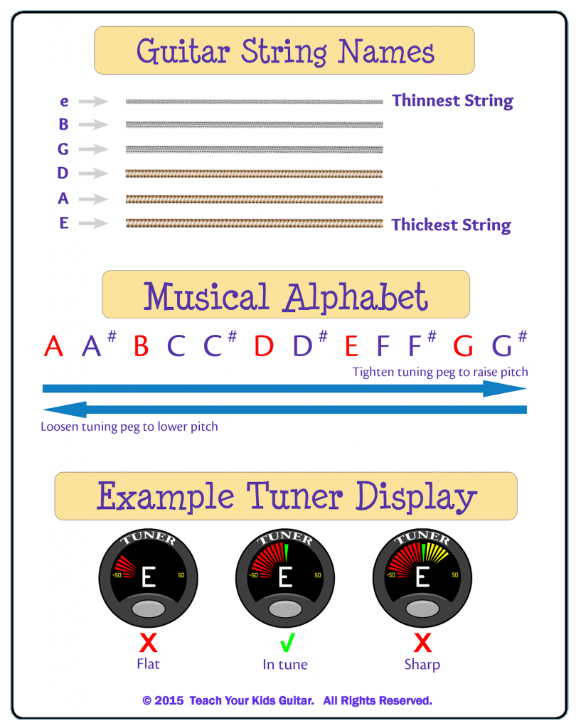 New Tuning Sheet With Border Trans