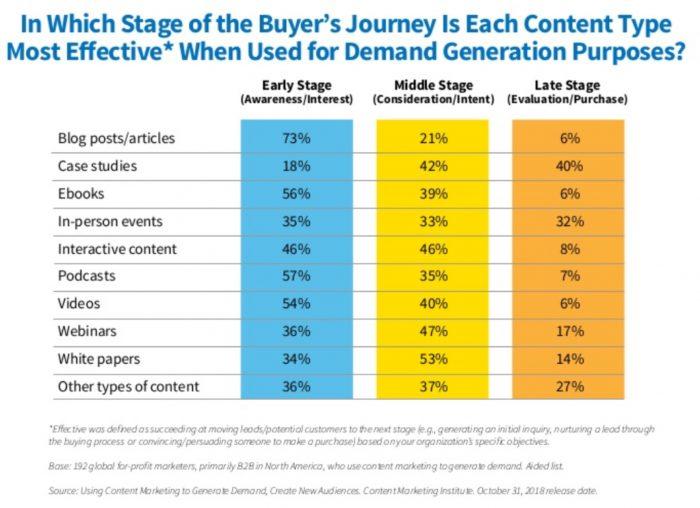 Most Effective Content   TEAGARDEN.tech