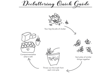 How To Get Rid Of Clutter And Organize Your Home