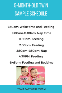 Sample schedule for 5-month-old twins.  Wake time, feeding time, naps times, and bed time. #babywise #twins #baby #schedule #nap #breastfeeding Team-Cartwright.com