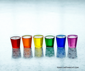 Teach your children about colors, their wavelengths, and how they mix with three easy activities. #colorchemistry #preschoolSTEM #toddlerSTEM #preschoolscience #Toddlerscience #homeschool #scienceacvitity #scienceproject #easylearningactivity #kidcraft #summerlearning #summerproject Team-Cartwright.com