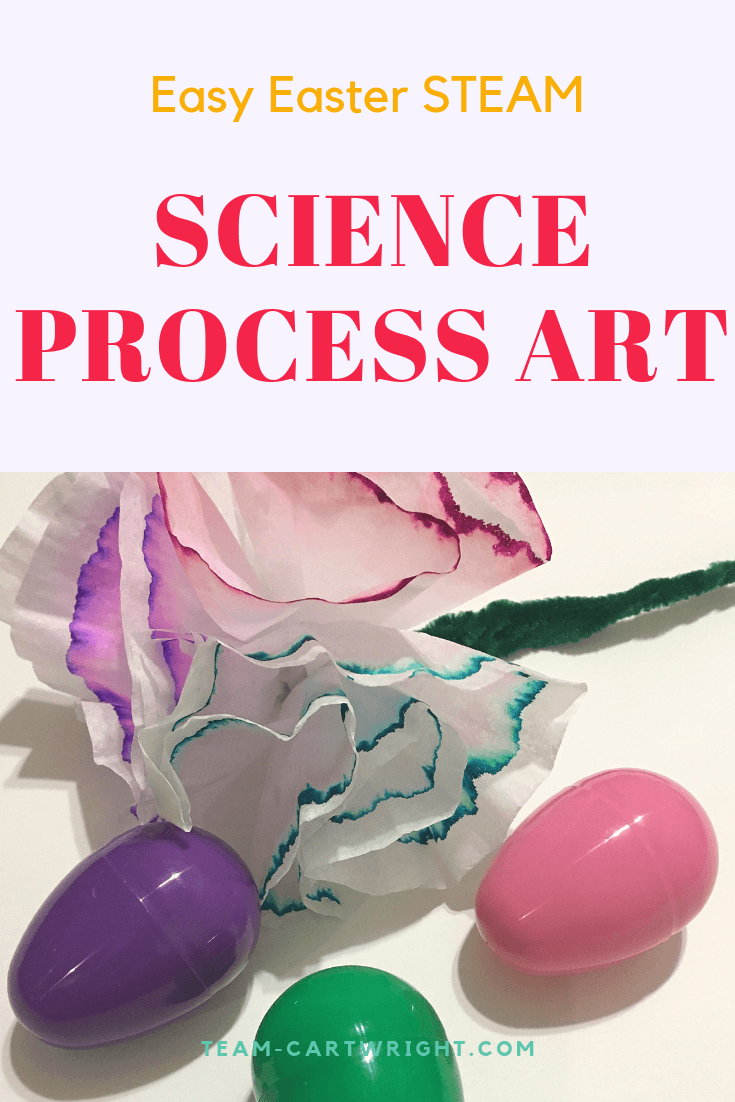 picture of coffee filter flowers and colorful plastic easter eggs with text overlay: Easy Easter STEAM science process art