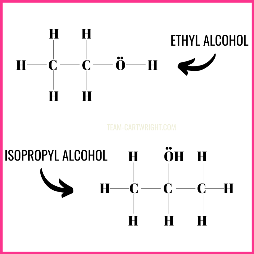 chemical formulas of ethyl alcohol and isopropyl alcohol