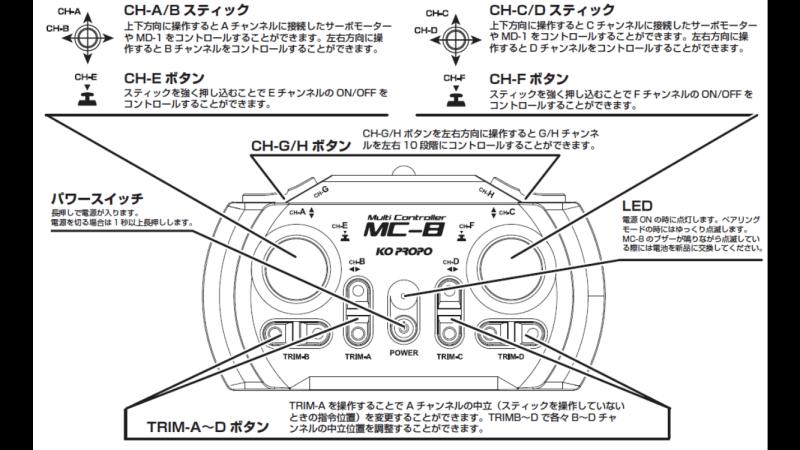 MC-8マニュアルキャプチャ