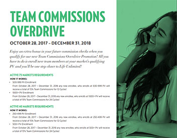 team commissions overdrive