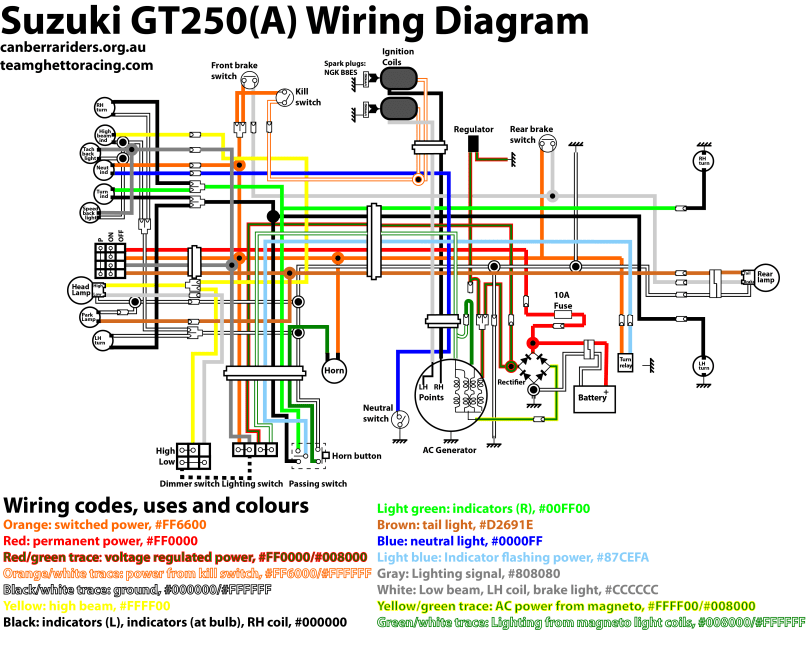 Suzuki Motorcycle Schematics Wiring Diagram Online Car Radio Color Code Codes