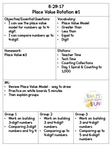 Photo of Math Rotation Planning Page for teachers to use to plan out their math block.