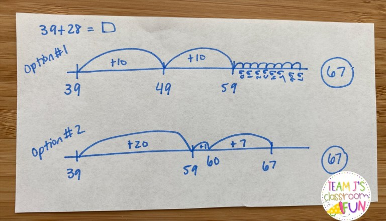 Photo of empty number line strategy.