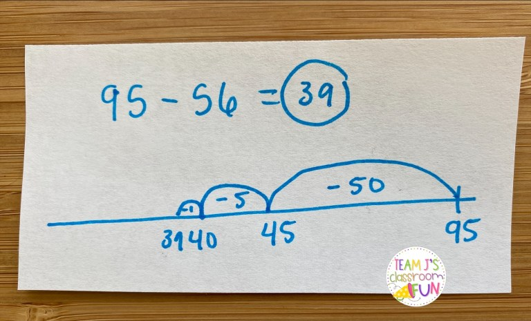 Photo of empty number line subtraction math strategy