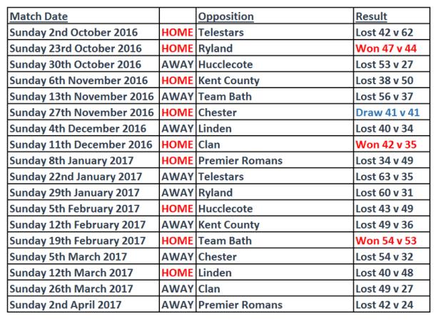 Premier League Tables Please Brokeasshome Com