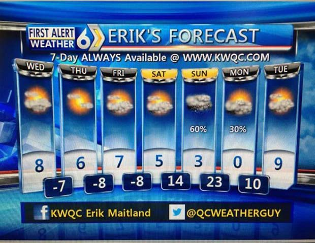 Funny news weather report forecast ~ 8675309 ~ funny pics, funny memes