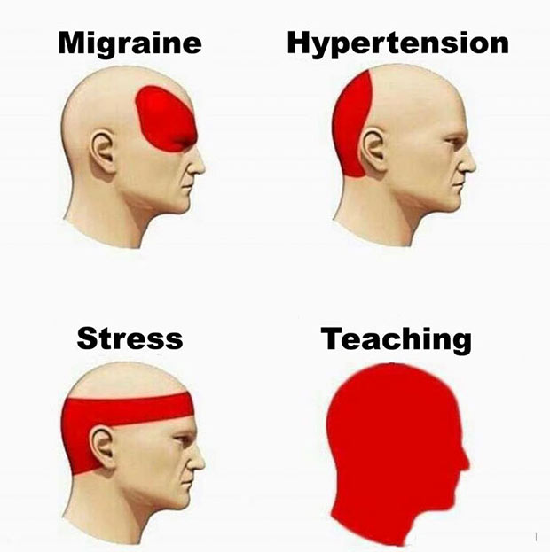 47 of the Best Great Teacher Memes  ~ headaches, migraines chart