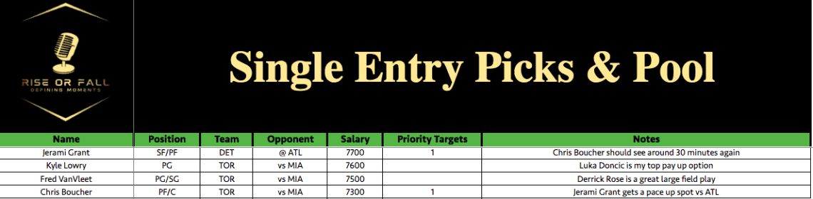 DraftKings and FanDuel Single Entry Picks