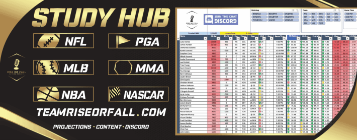 Study Hub DFS Projections
