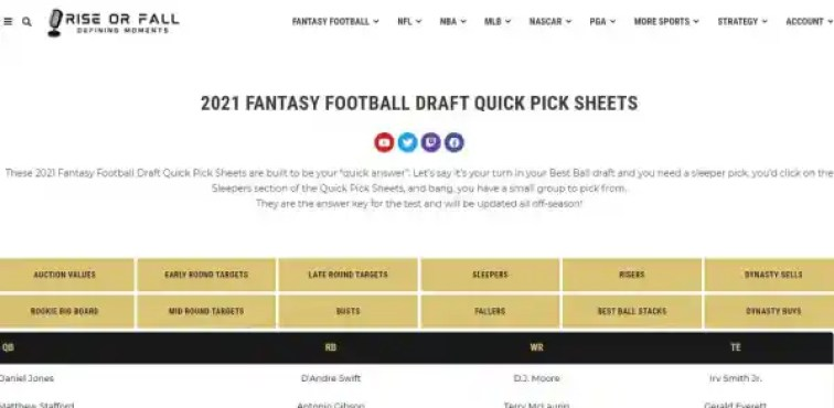 2021 fantasy football draft quick pick sheets