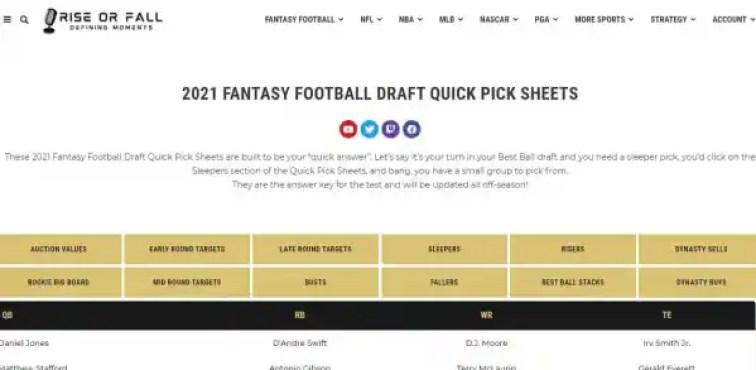 2021 fantasy football draft quick pick sheets