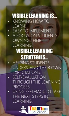 What is visible learning and how can I use it in my classroom?